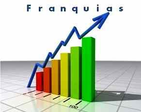 Franquias- Um Negócio Altamente Lucrativo (2)